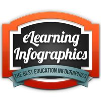 eLearning Infographics  The No1 Source for the Best