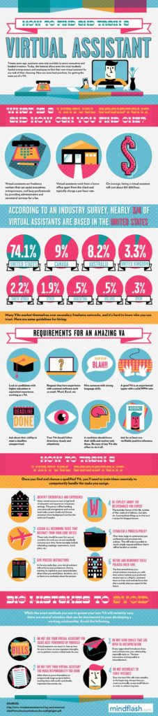 Forex virtual assistant