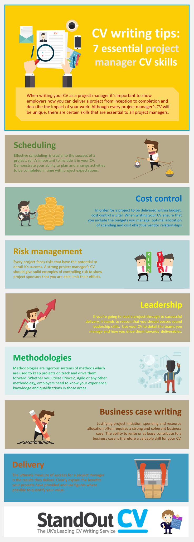 Superior Infographic : 7 Essential Project Management Skills Infographic  Elearninginfograp... JobLoving.com