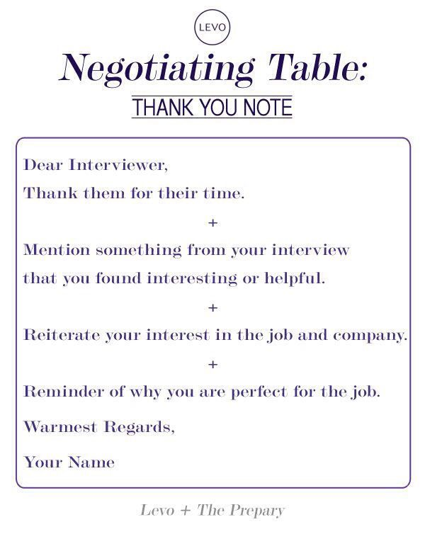 infographic   interview thank you note