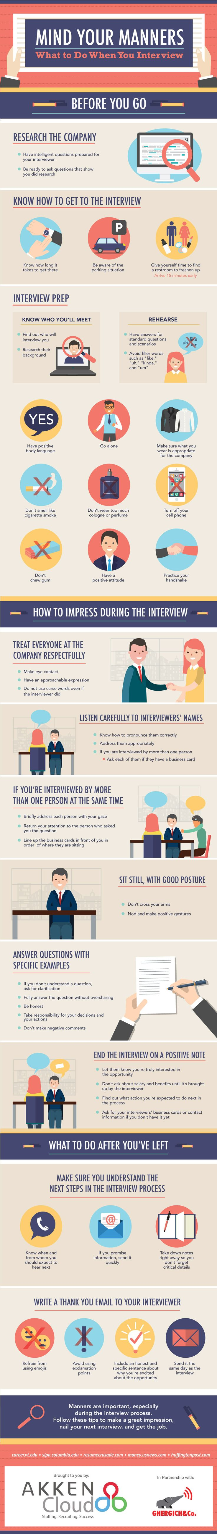 infographic how to nail that with tips