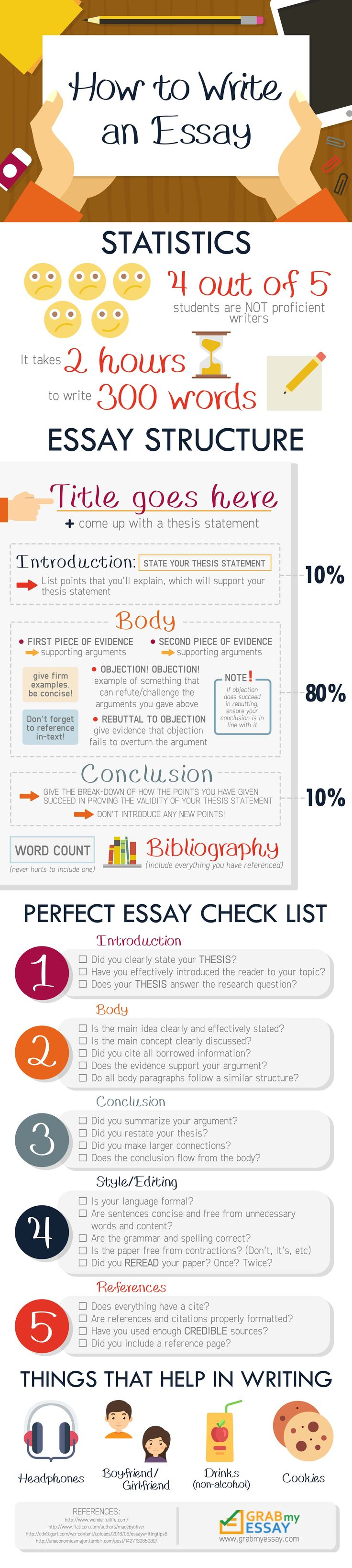 how to write an essay about your career When writing an essay about your school and career goals, you should show  your ability to set goals as well as your understanding of the work,.