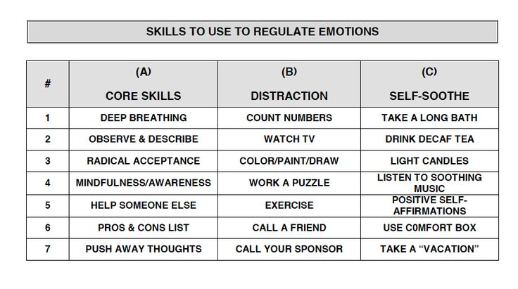stress management   emotional regulation skills