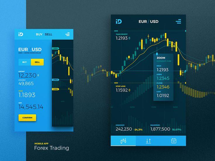 Forex trading job in dubai