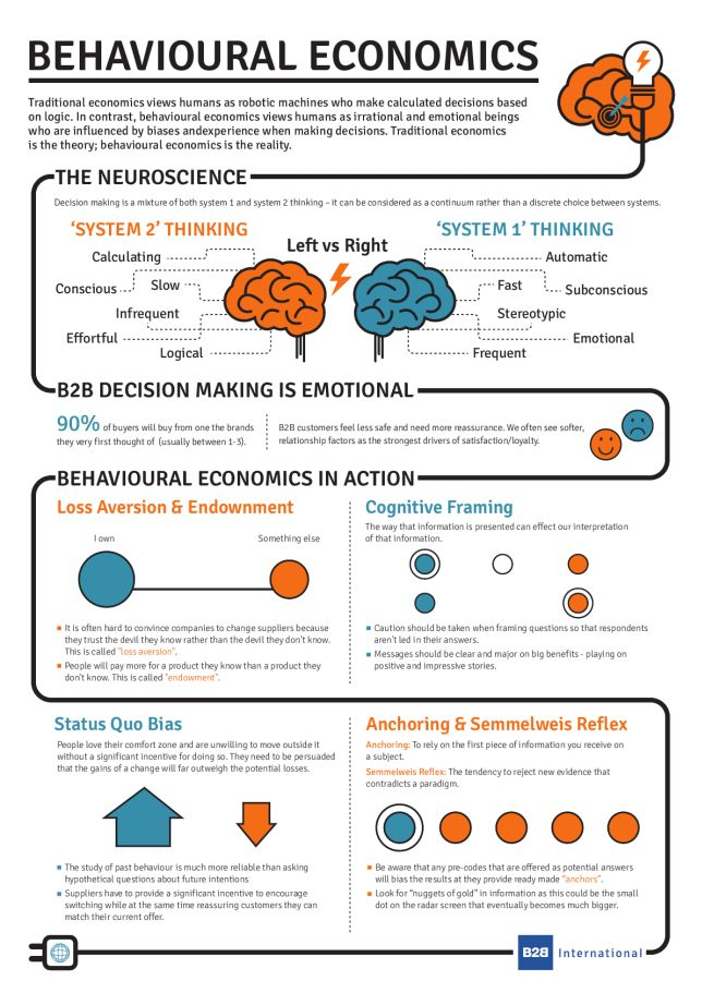 Number Is One Opportunities - Your Jobloving Daily Job com infographic What For Source Behavioural Economics