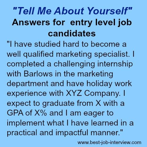 Tell Me About Yourself Interview Answers For Entry Level Candidates