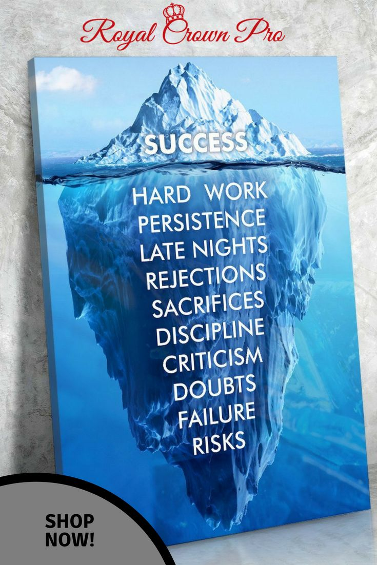 """Work Quotes : High quality canvas wall art """"Success Hard Work, Persistence, Late Nights, Rejec…"""