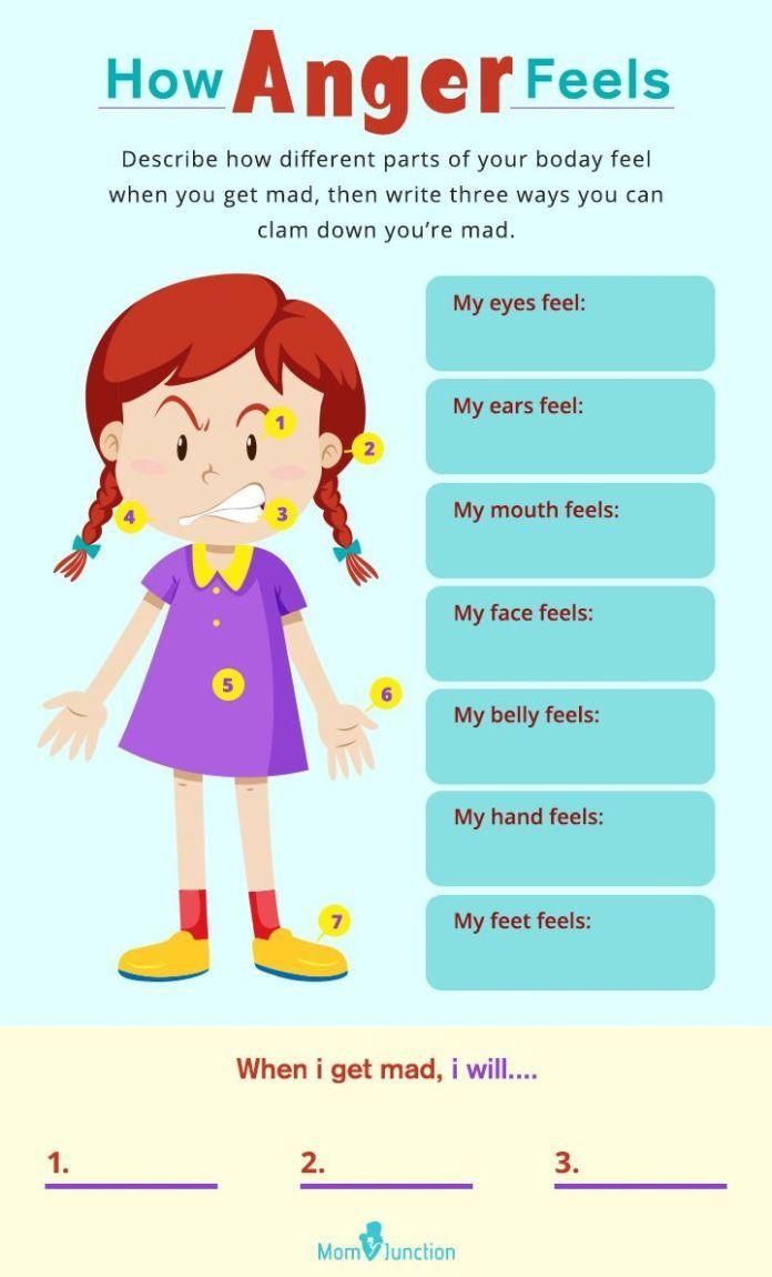 Stress management : Stress management : How Anger Feels Worksheet : Anger management in children is …