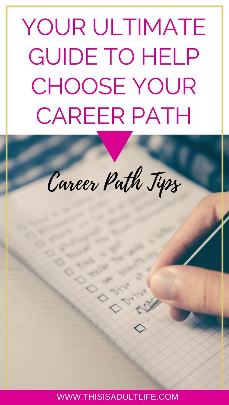 Career infographic : Your Ultimate Guide to Help Choose Your Career Path