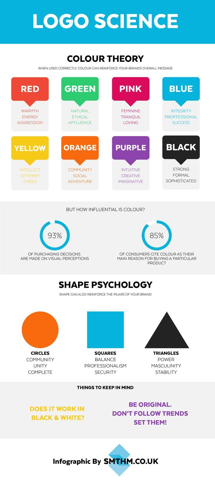 Psychology : Psychology : An infographic explaining the basics of colour theory and shape psychology in re…