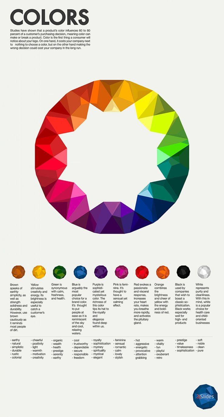Psychology : Psychology : Studies have shown that a product's color influences 60-80 percent of a cust…