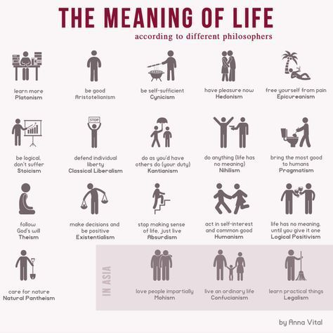 Psychology : Psychology : The Meaning of Life according to different philosophers
